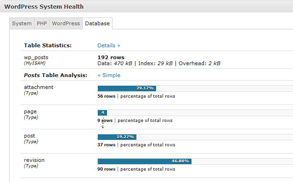 Database View