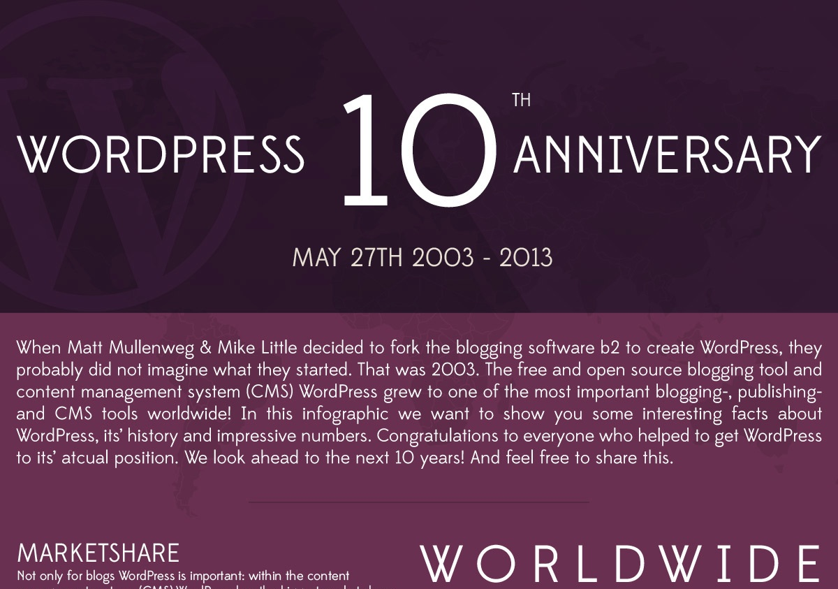 wordpress_10_years_anniversary_infographic_by_marketpresscom_thumb